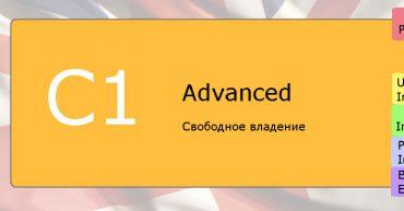 Уровень английского языка C1 (Advanced): свободное владение иностранным языком 35