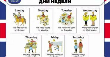 Изучение английского по картинкам: получайте знание с удовольствием 24